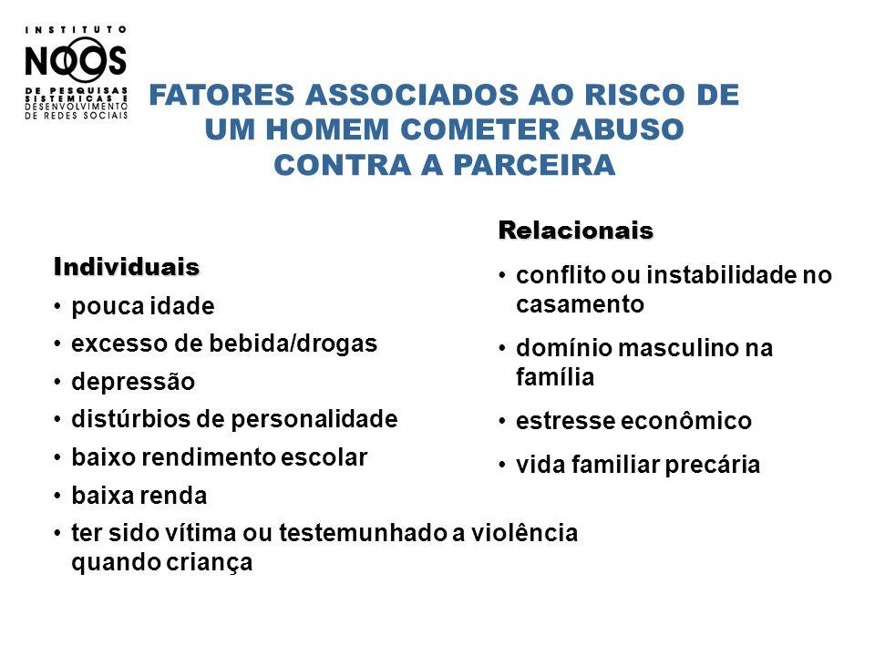FATORES ASSOCIADOS AO RISCO DE UM HOMEM COMETER ABUSO CONTRA A PARCEIRA