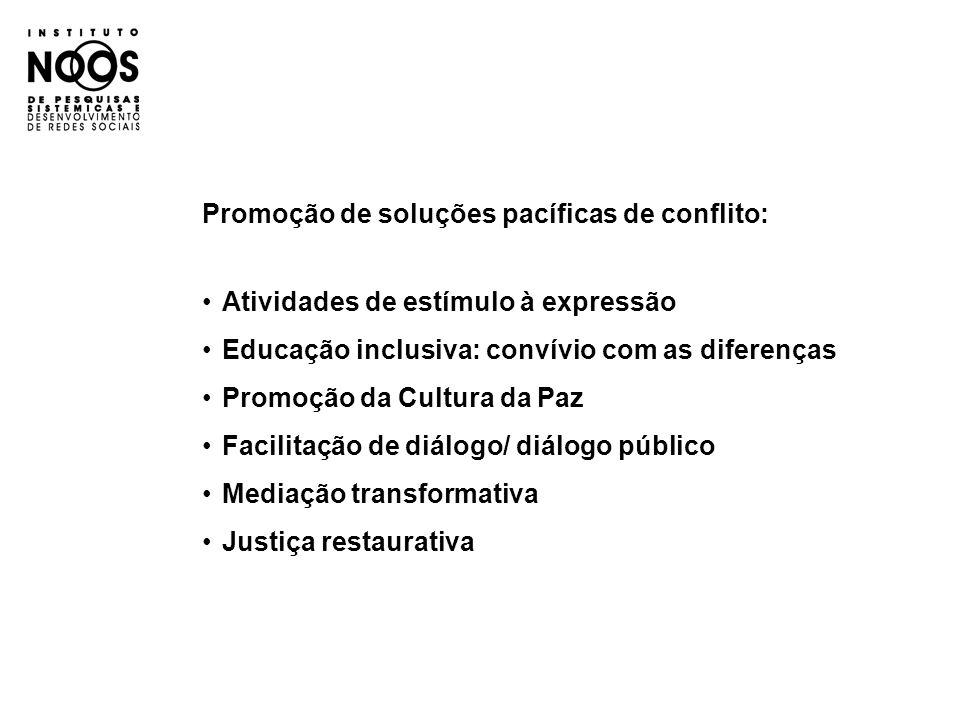 Promoção de soluções pacíficas de conflito: