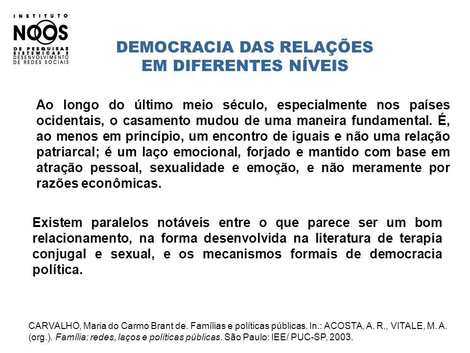 DEMOCRACIA DAS RELAÇÕES EM DIFERENTES NÍVEIS