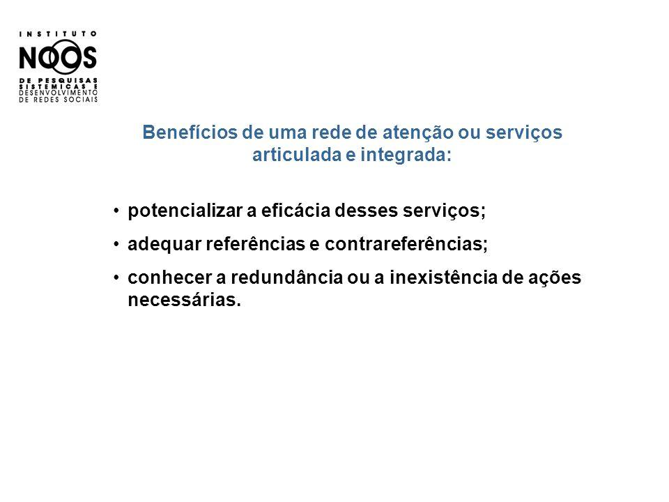 Benefícios de uma rede de atenção ou serviços articulada e integrada: