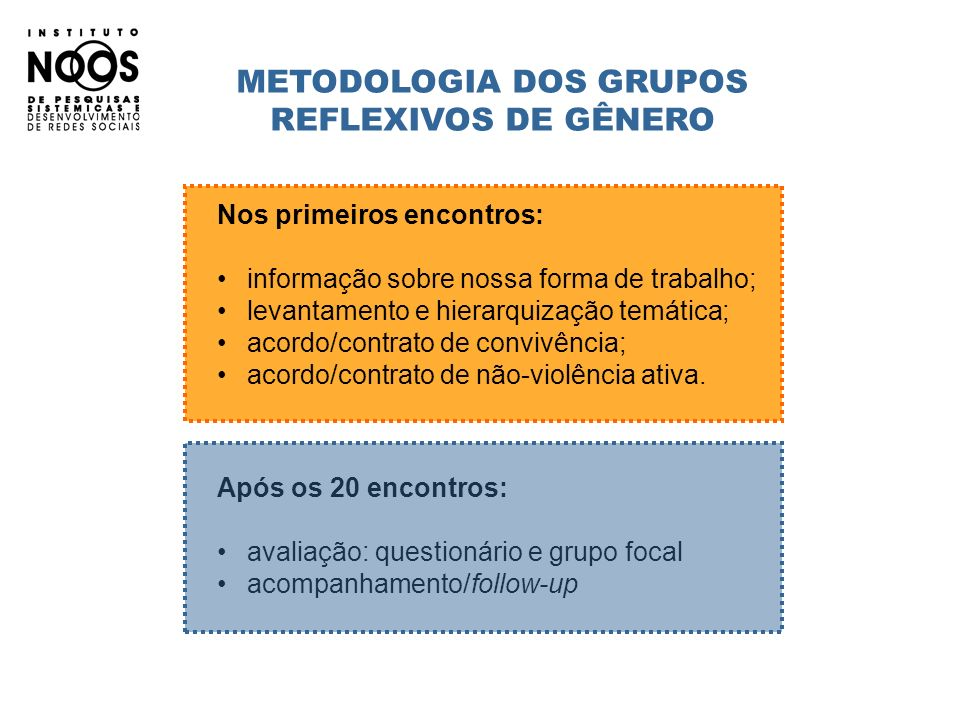METODOLOGIA DOS GRUPOS REFLEXIVOS DE GÊNERO