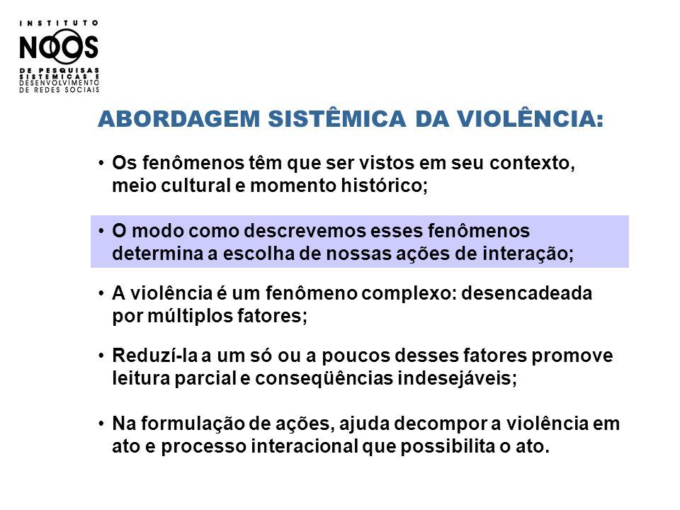 ABORDAGEM SISTÊMICA DA VIOLÊNCIA: