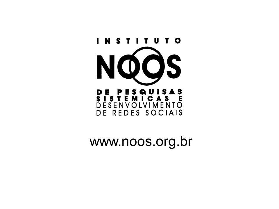 www.noos.org.br