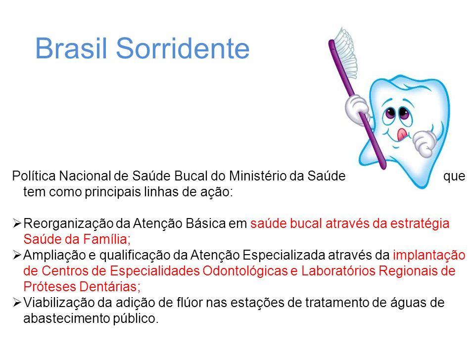 Brasil Sorridente Política Nacional de Saúde Bucal do Ministério da Saúde que tem como principais linhas de ação: