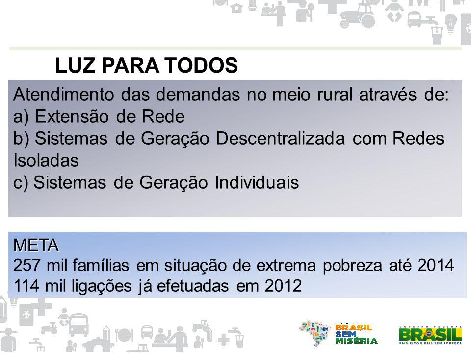 LUZ PARA TODOS Atendimento das demandas no meio rural através de:
