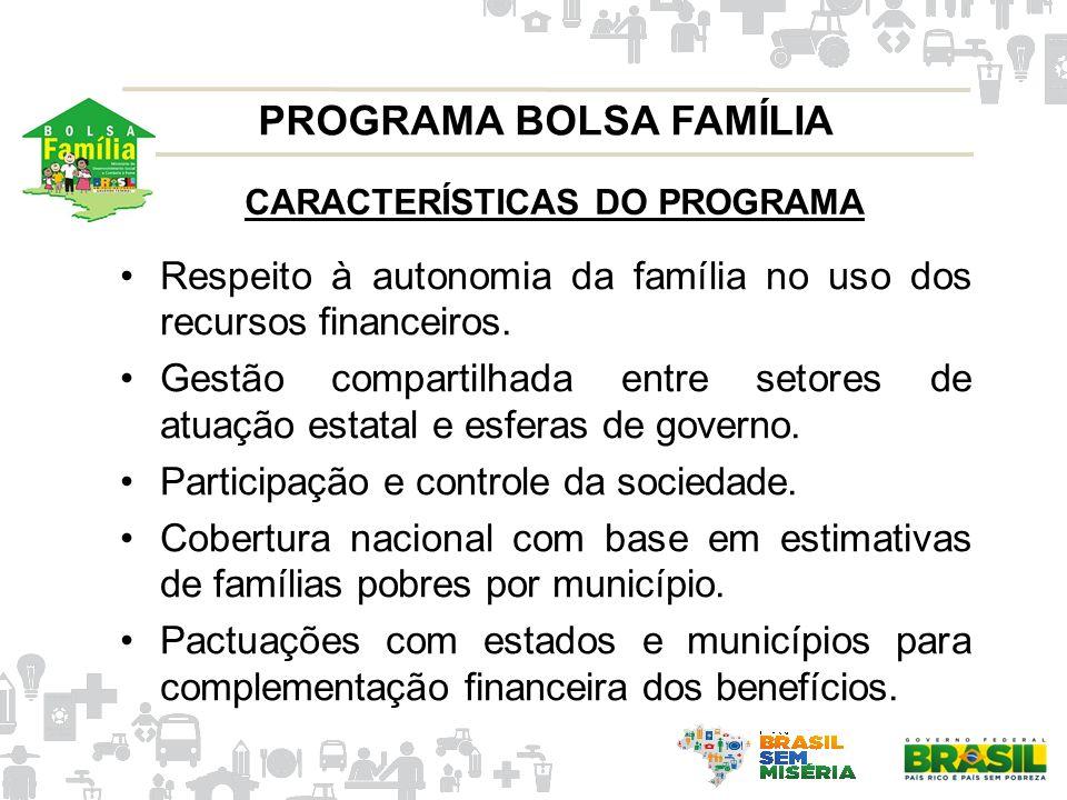 PROGRAMA BOLSA FAMÍLIA CARACTERÍSTICAS DO PROGRAMA
