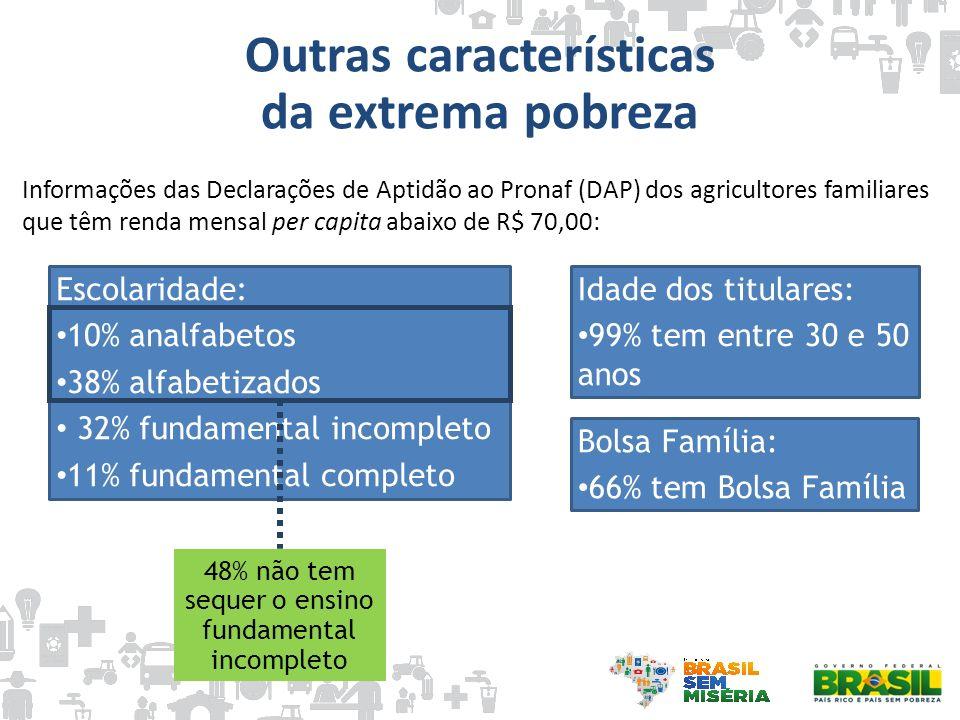Outras características da extrema pobreza