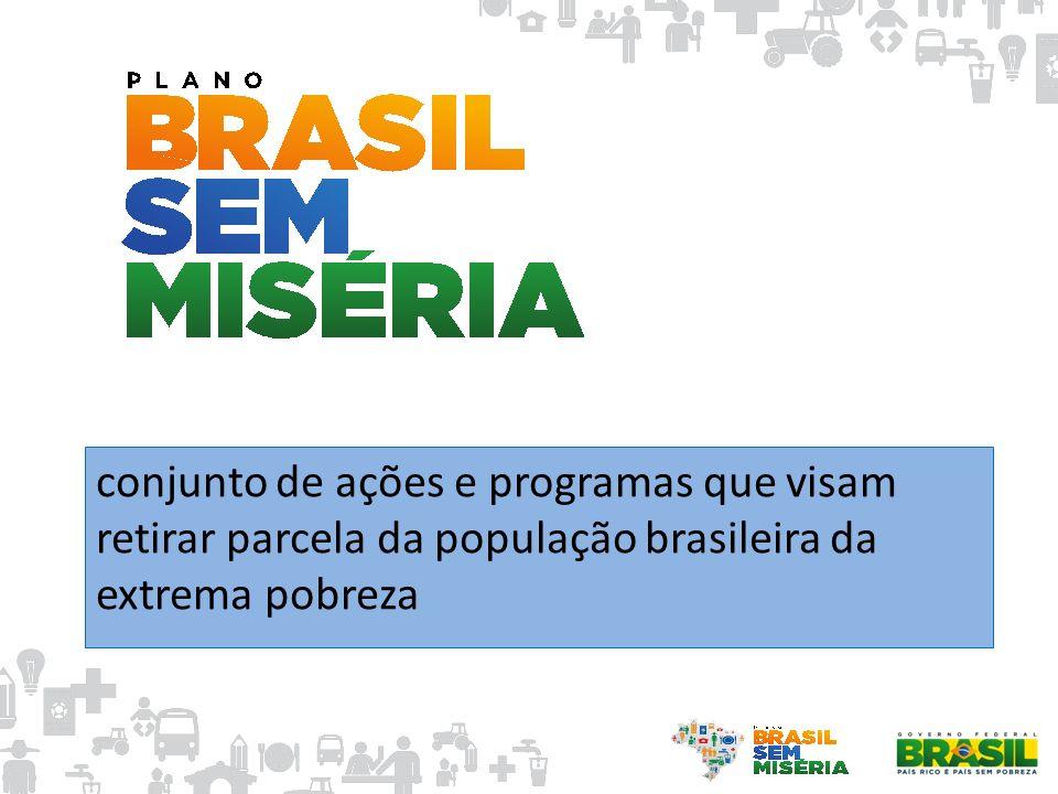 conjunto de ações e programas que visam retirar parcela da população brasileira da extrema pobreza