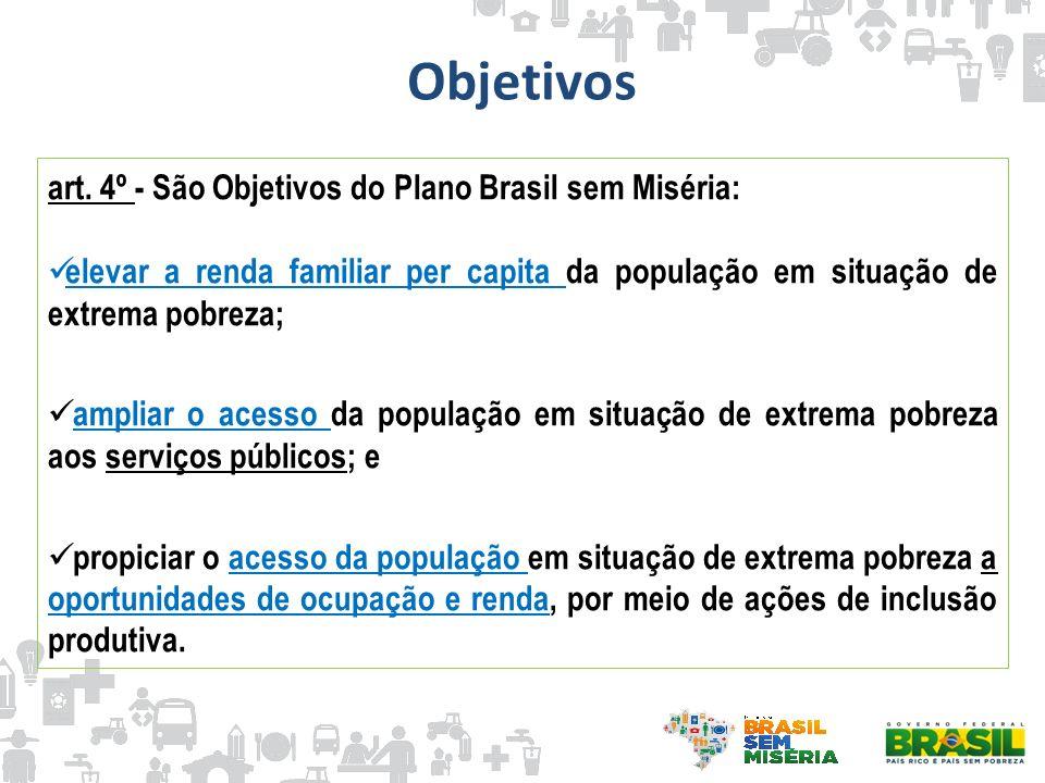 Objetivos art. 4º - São Objetivos do Plano Brasil sem Miséria: