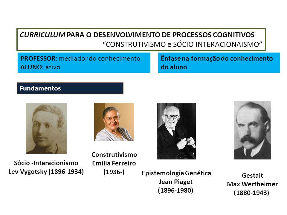 Sócio -Interacionismo Epistemologia Genética