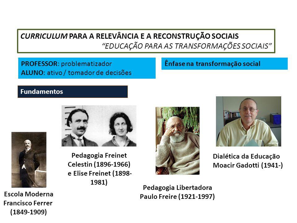 Pedagogia Libertadora