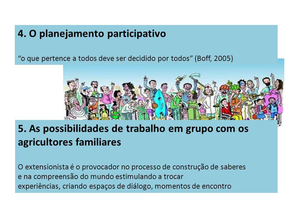 4. O planejamento participativo