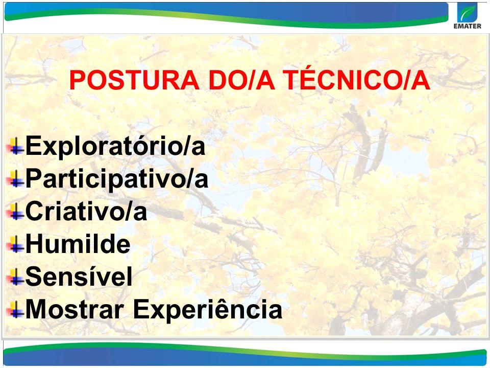 POSTURA DO/A TÉCNICO/A