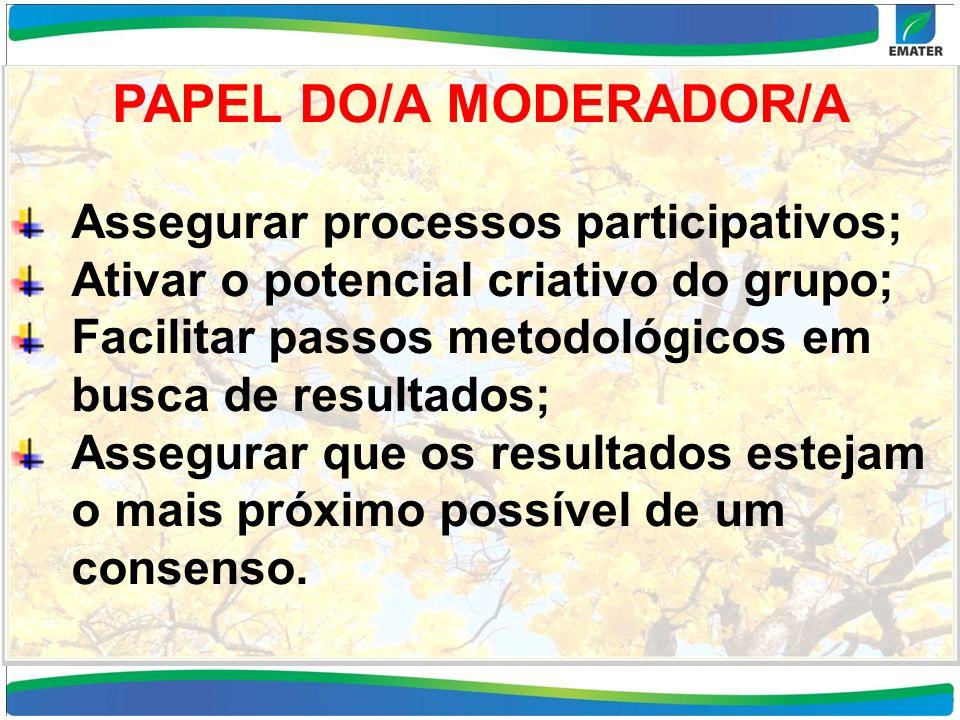 PAPEL DO/A MODERADOR/A