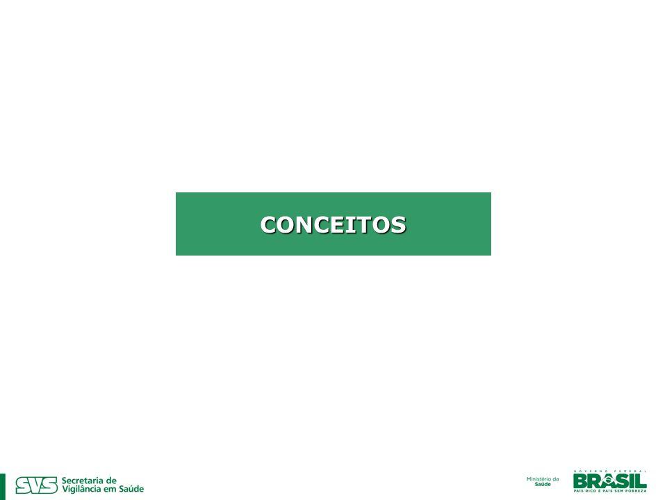 CONCEITOS 2
