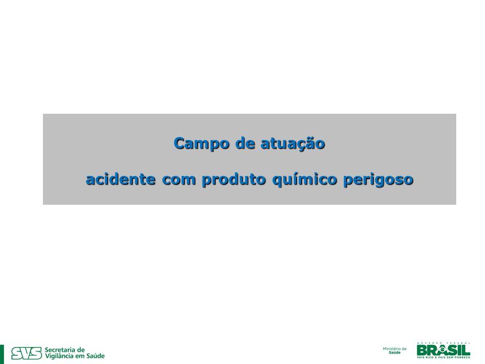 acidente com produto químico perigoso