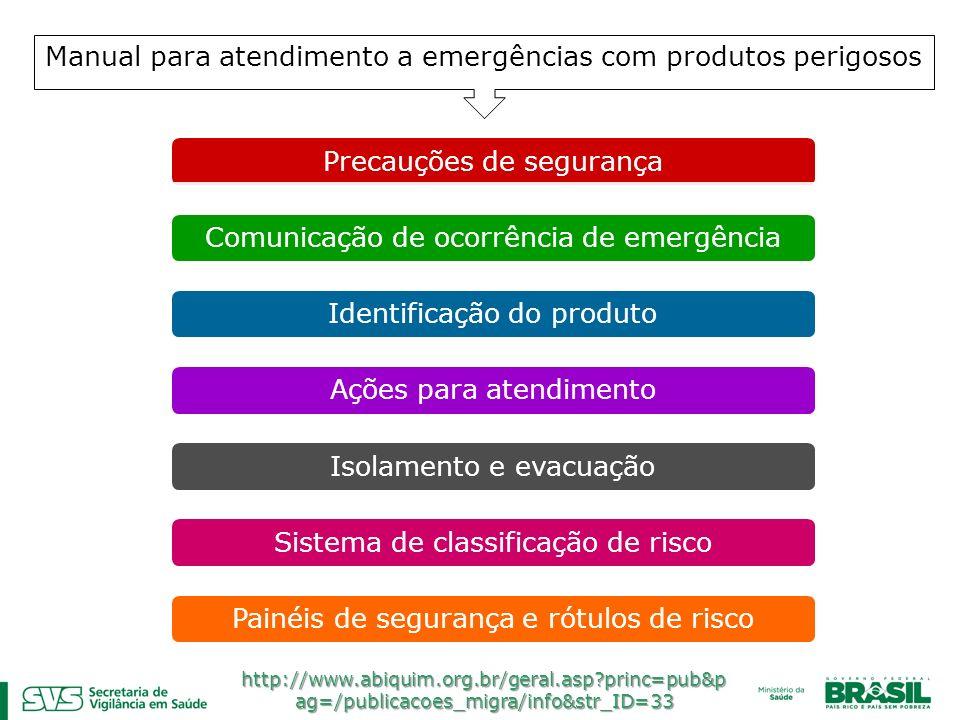 Manual para atendimento a emergências com produtos perigosos