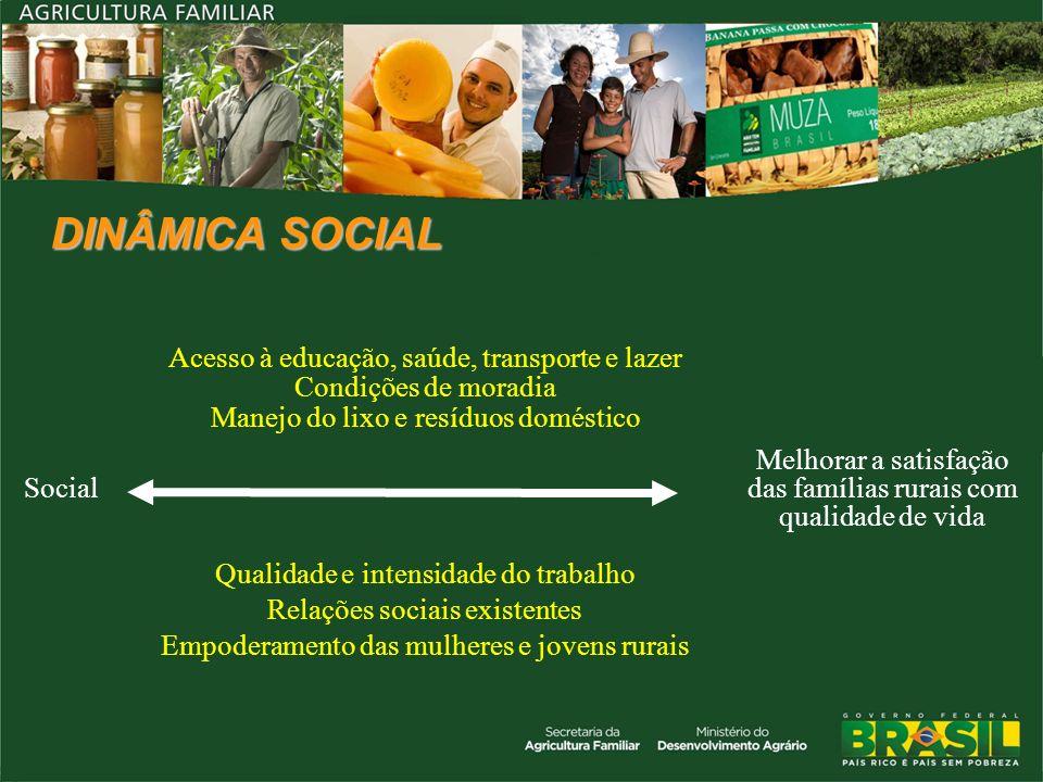 DINÂMICA SOCIALSocial. Acesso à educação, saúde, transporte e lazer. Condições de moradia. Manejo do lixo e resíduos doméstico.