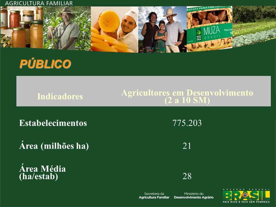 Agricultores em Desenvolvimento
