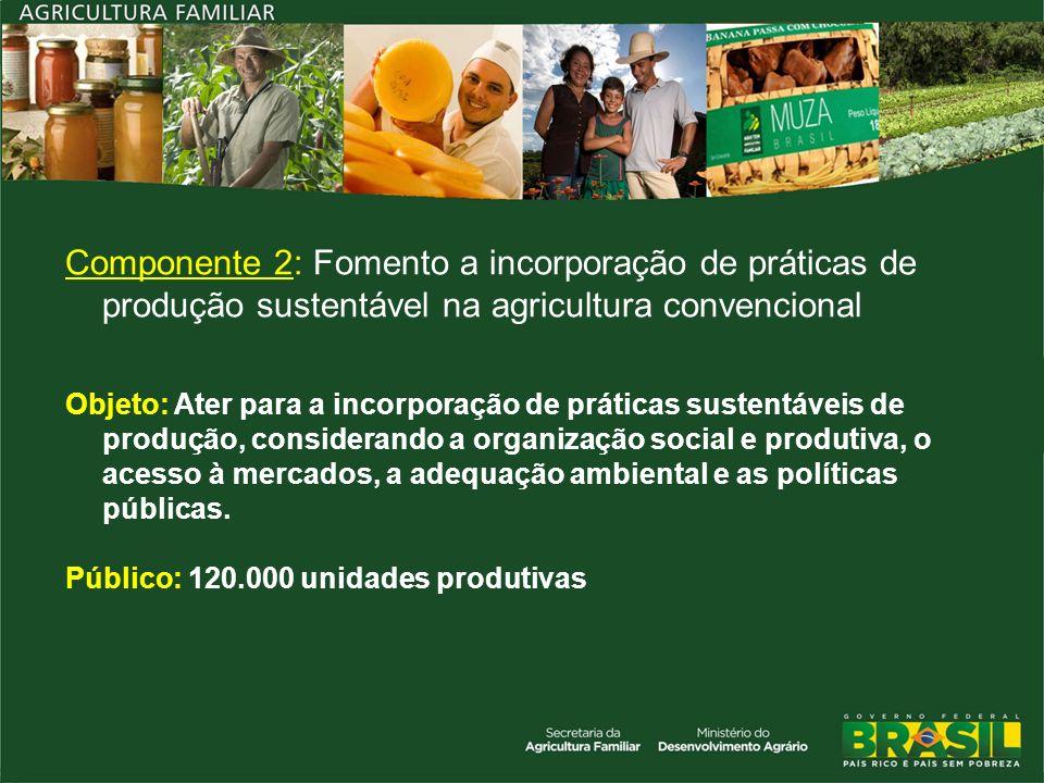 Componente 2: Fomento a incorporação de práticas de produção sustentável na agricultura convencional