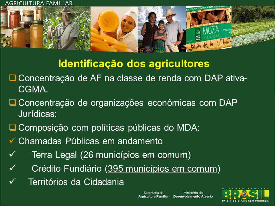 Identificação dos agricultores