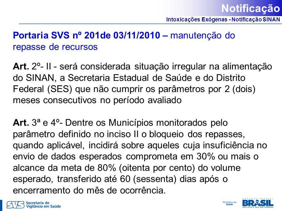 NotificaçãoPortaria SVS nº 201de 03/11/2010 – manutenção do repasse de recursos.