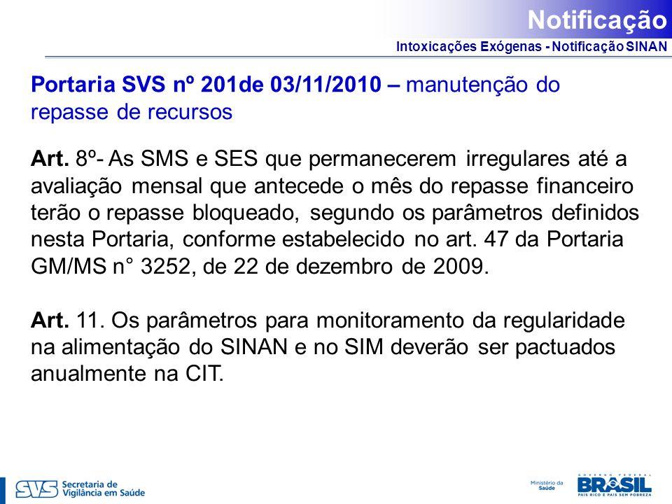 Notificação Portaria SVS nº 201de 03/11/2010 – manutenção do repasse de recursos.