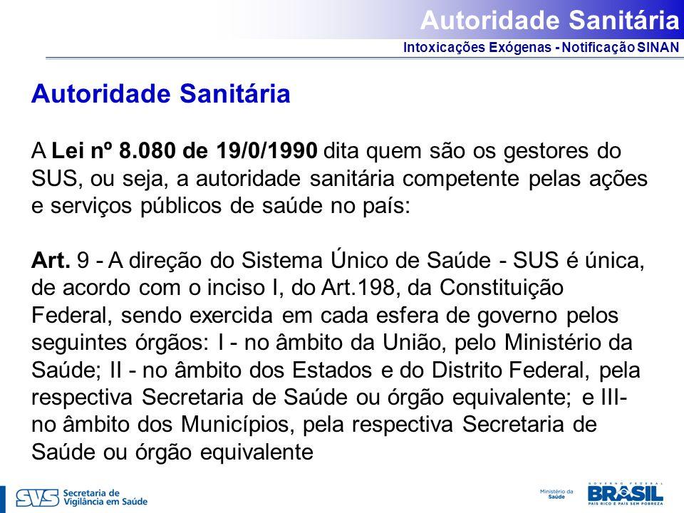 Autoridade Sanitária Autoridade Sanitária