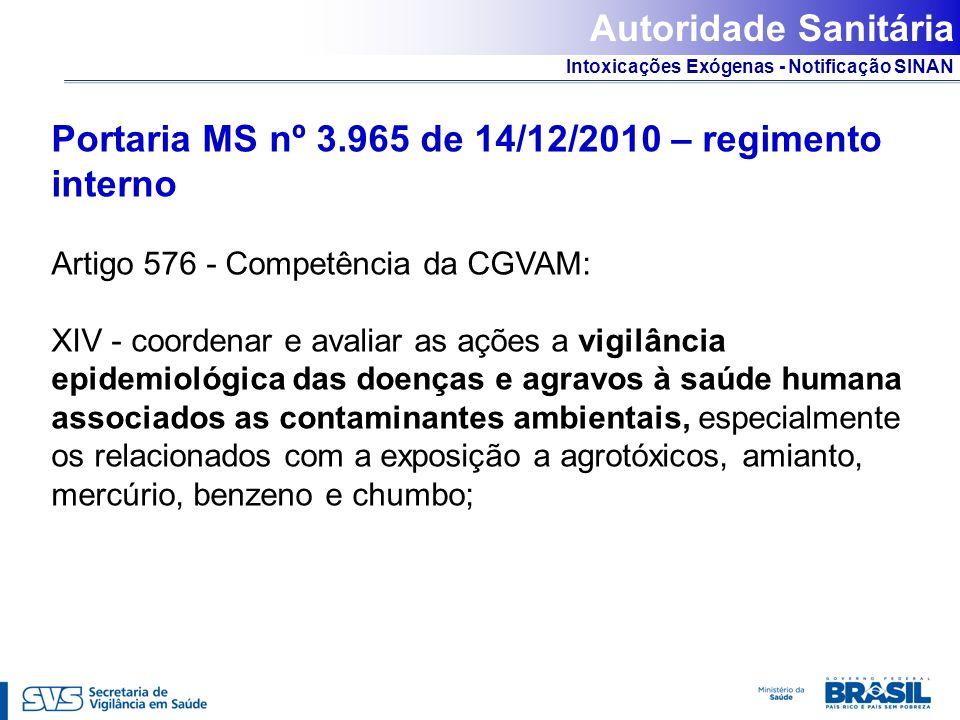 Portaria MS nº 3.965 de 14/12/2010 – regimento interno