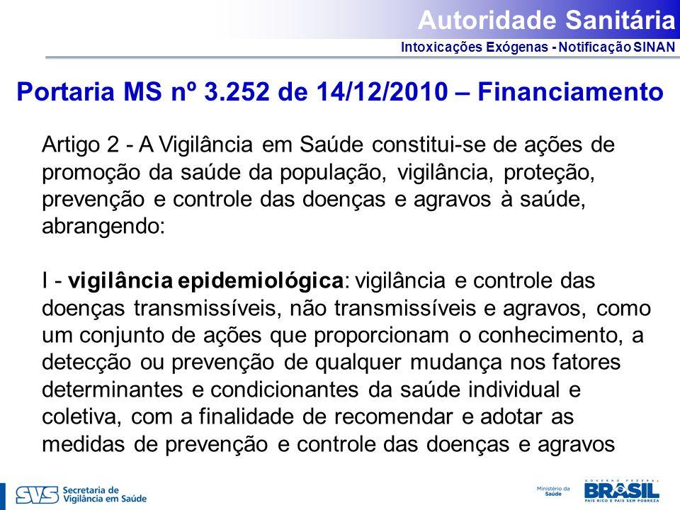 Portaria MS nº 3.252 de 14/12/2010 – Financiamento