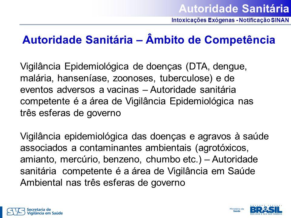 Autoridade Sanitária – Âmbito de Competência