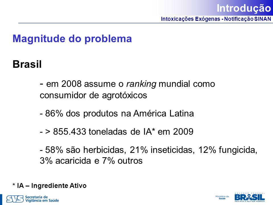 - em 2008 assume o ranking mundial como consumidor de agrotóxicos