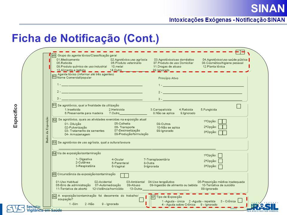 Ficha de Notificação (Cont.)