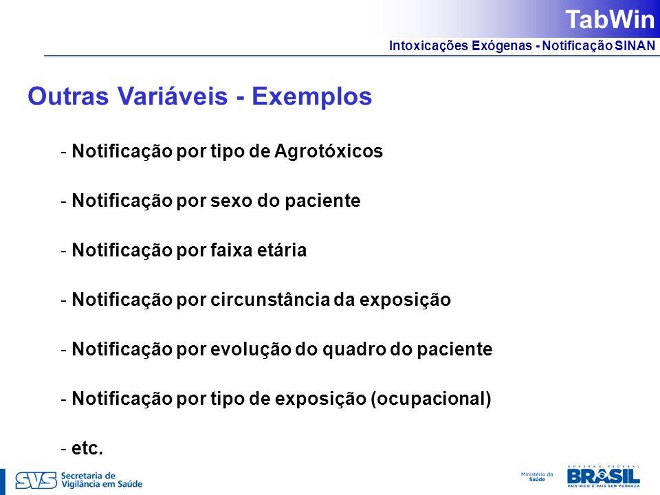 Outras Variáveis - Exemplos
