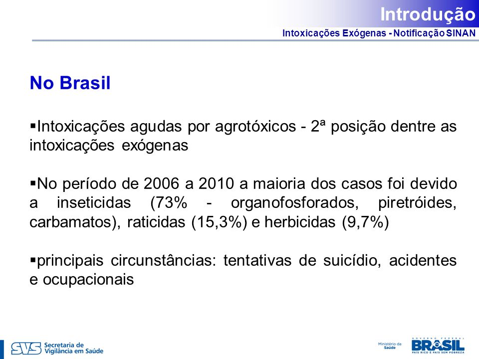 IntroduçãoNo Brasil. Intoxicações agudas por agrotóxicos - 2ª posição dentre as intoxicações exógenas.