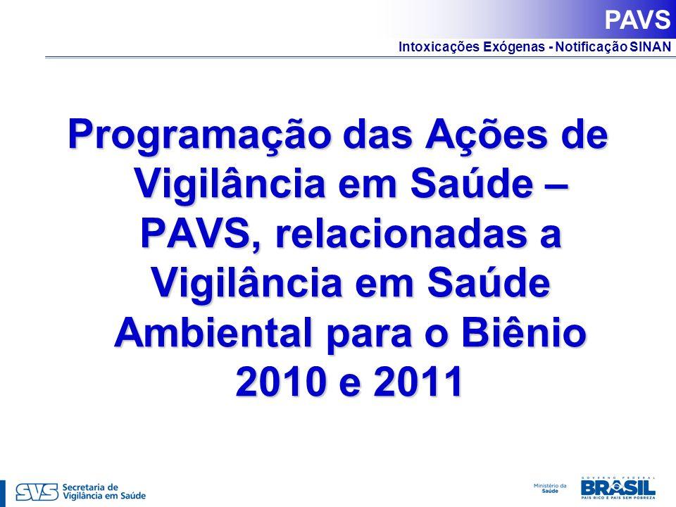 PAVS Programação das Ações de Vigilância em Saúde – PAVS, relacionadas a Vigilância em Saúde Ambiental para o Biênio 2010 e 2011.