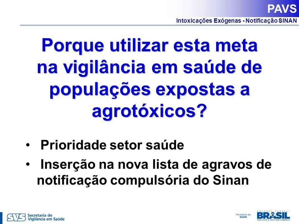 PAVS Porque utilizar esta meta na vigilância em saúde de populações expostas a agrotóxicos Prioridade setor saúde.