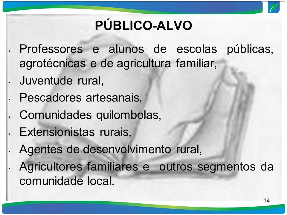 PÚBLICO-ALVO Professores e alunos de escolas públicas, agrotécnicas e de agricultura familiar, Juventude rural,
