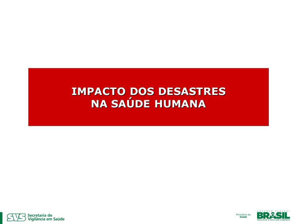 IMPACTO DOS DESASTRES NA SAÚDE HUMANA