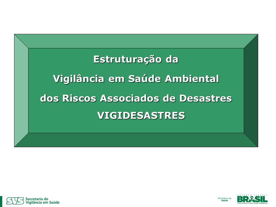 Vigilância em Saúde Ambiental