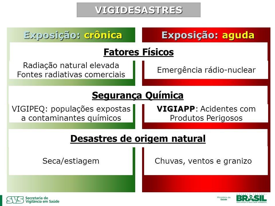 Desastres de origem natural