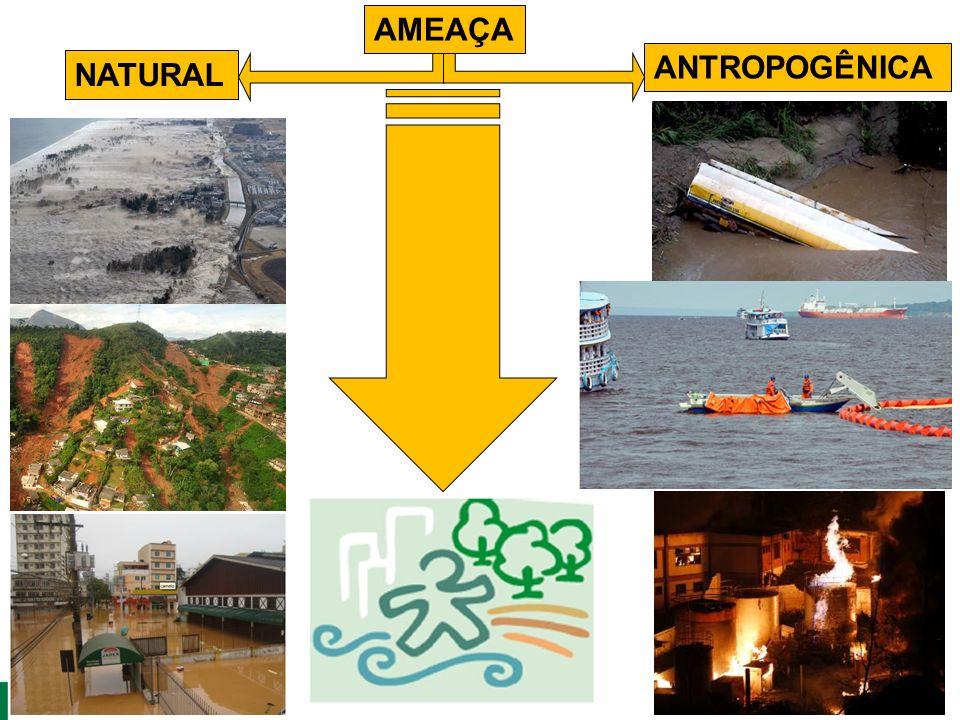 AMEAÇA ANTROPOGÊNICA NATURAL