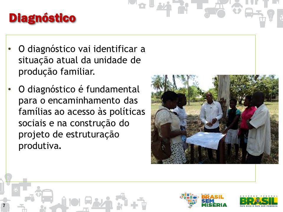Diagnóstico O diagnóstico vai identificar a situação atual da unidade de produção familiar.