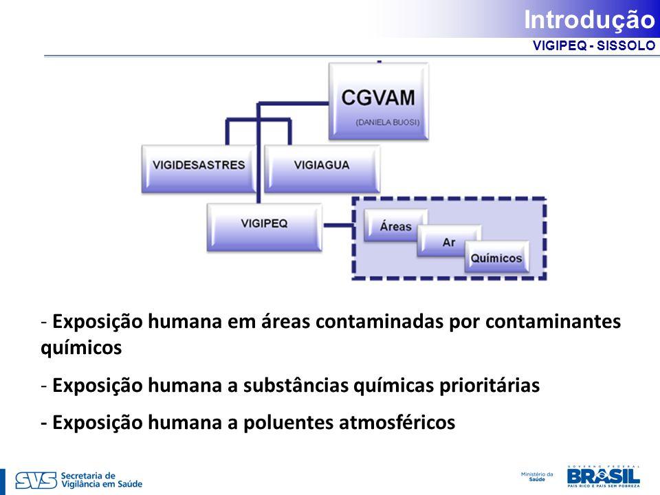 Introdução Exposição humana em áreas contaminadas por contaminantes químicos. Exposição humana a substâncias químicas prioritárias.