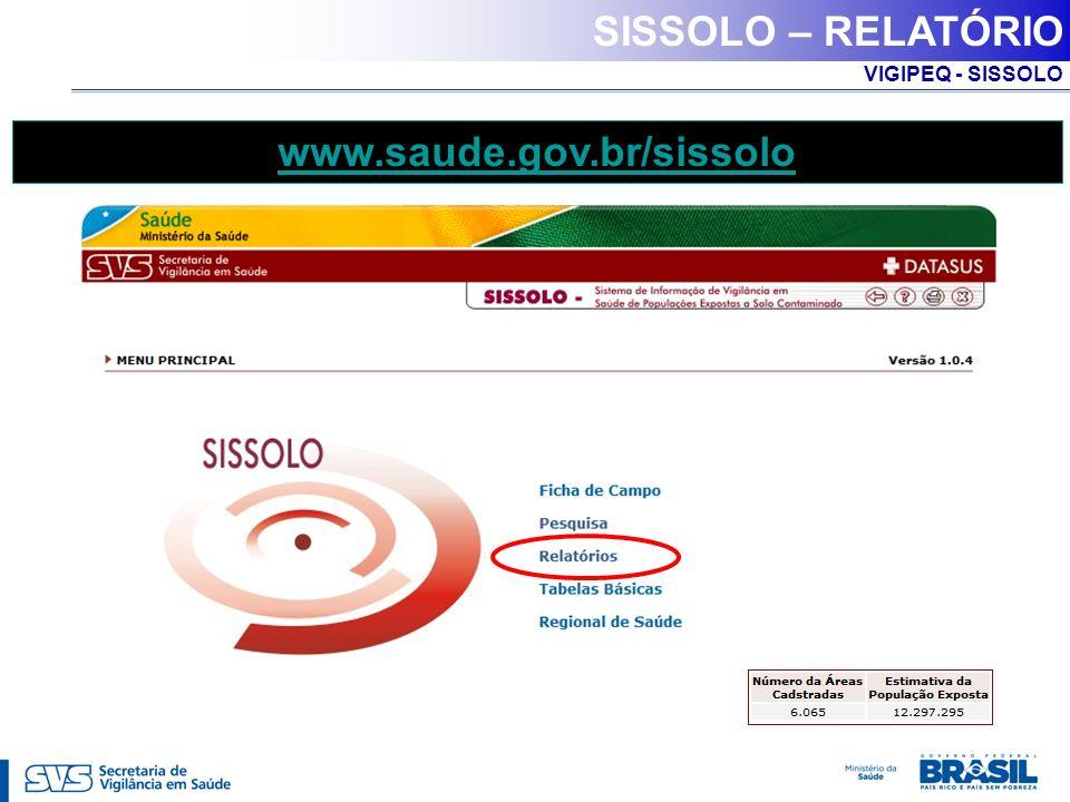 SISSOLO – RELATÓRIO www.saude.gov.br/sissolo