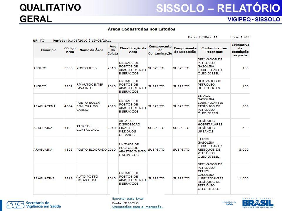 SISSOLO – RELATÓRIO QUALITATIVO GERAL