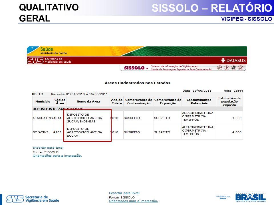 QUALITATIVO GERAL SISSOLO – RELATÓRIO