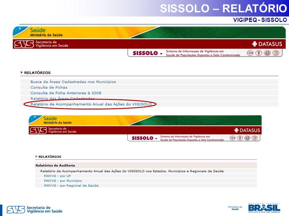 SISSOLO – RELATÓRIO