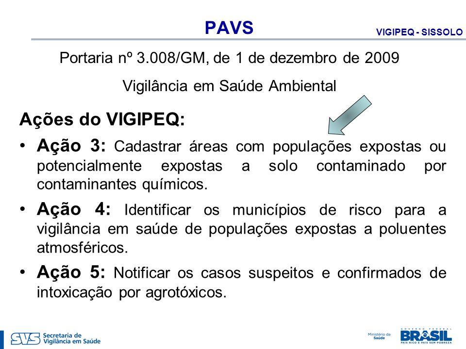 PAVS Portaria nº 3.008/GM, de 1 de dezembro de 2009 Vigilância em Saúde Ambiental