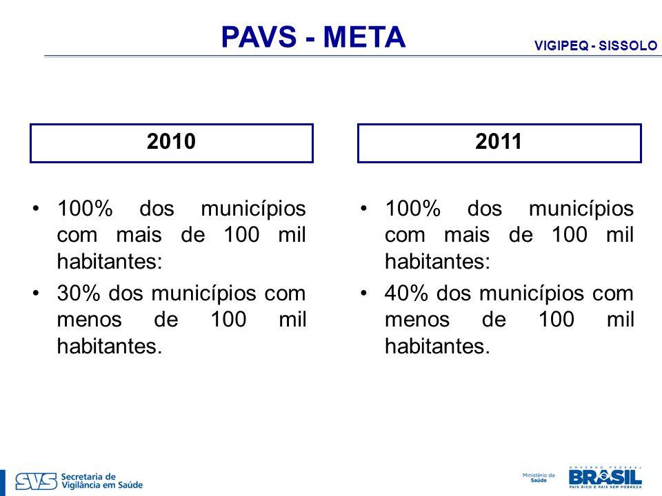 PAVS - META 100% dos municípios com mais de 100 mil habitantes: